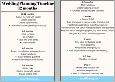 how to create a wedding planning timeline eventplanning com